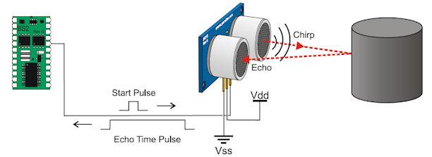 sensor sonido